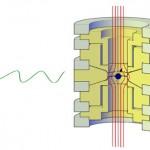 Prootoni spinn-üleminek on jälgitav