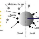 Komeedi koostisained moodustuvad kõrgel temperatuuril