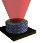 Uus 3D fotooniline kristall on elektriliselt ja optiliselt aktiivne