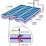 """,,Ühes-potis"""" süntees – lihtsam ja kiirem tee efektiivsete päikeseelementideni"""
