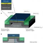 Mitmepaisulised transistorid klassikaliste väljatransistorite asendajatena