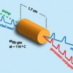 Teadlased leidsid uue viisi superluminaalsete impulsside genereerimiseks