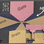 Teadustöö grafeeni ja boornitriidi kaksikkihtmaterjali valmistamisest võib tähendada läbimurret transistoritööstuses