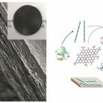 Uus paber grafeenist ja valgukiududest