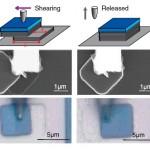 Mikroskaalas grafiidis kaob hõõrdumine pea täielikult