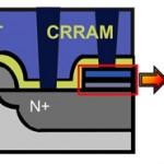 Valmistati memristoril põhinev juhuarvude generaator