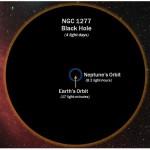 NGC 1277 musta augu proportsioonipilt