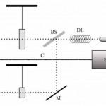 Füüsik esitas idee kvantvahu tuvastamiseks