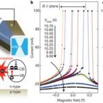Korea teadlased valmistasid magnettransistori