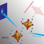 Uued avastused multiferroidide füüsikas
