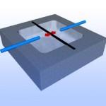 Kvantarvutite torujas tulevikustsenaarium