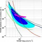 Super-CDMS töörühm loodab WIMP-i leida