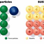 LHCb ning CMS andmed õõnestavad supersümmeetria teooriat