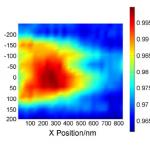 Valmistati materjal, millel on negatiivne murdumisnäitaja nähtavas spektri piirkonnas