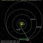 Veel üks põhjus suve oodata: kohtumine Pluutoga 14.juulil